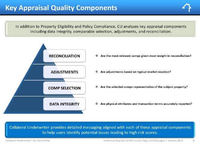 Appraisal Quality Components - Fannie Mae